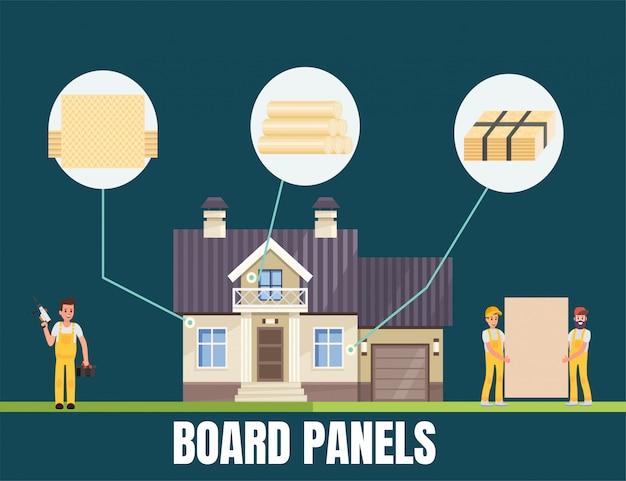 Magasin en ligne de matériaux de réparation de bâtiments résidentiels