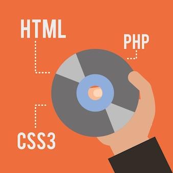 Main avec le code du disque compact html php et css3