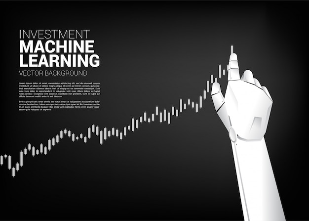 La main du robot déplace le graphique métier vers le haut.