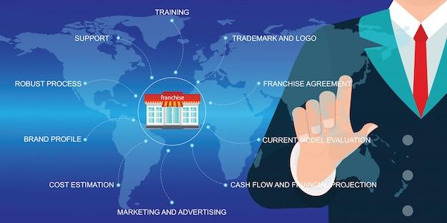 Main d'homme d'affaires touchant l'icône connexion au réseau mondial sur le système de marketing de franchise.
