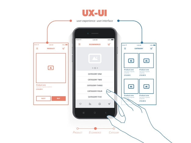 La main touche le bouton de l'interface mobile expérience utilisateur