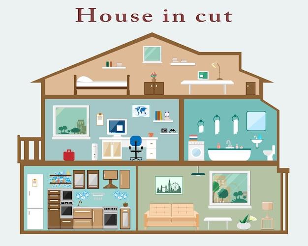 Maison en coupe. intérieur détaillé