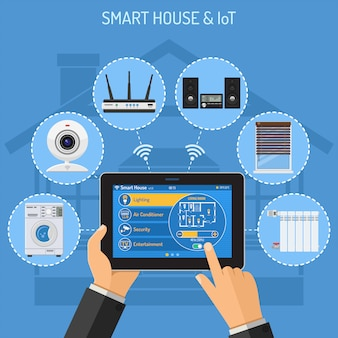 Maison intelligente et internet des objets