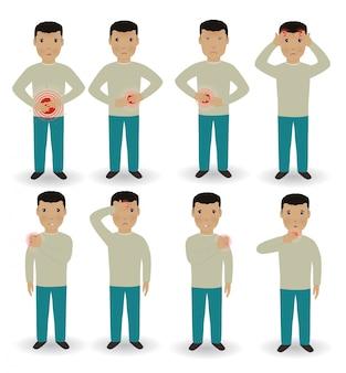 Maladies et syndromes humains. signes de la condition humaine