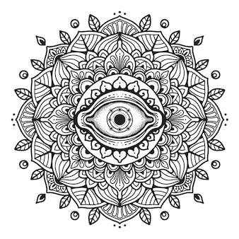 Mandala du troisième œil