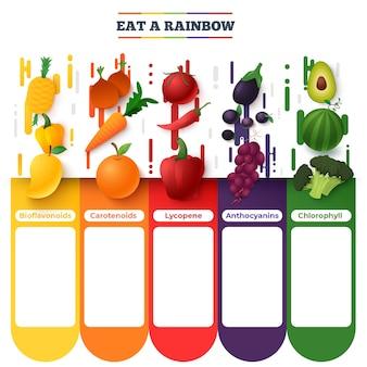 Mangez une conception infographique arc-en-ciel