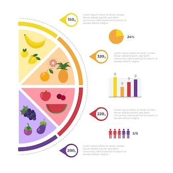 Mangez une infographie arc-en-ciel