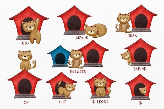 Manière créative de montrer la préposition anglaise avec kitty