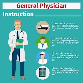 Manuel d'équipement médical pour médecin généraliste