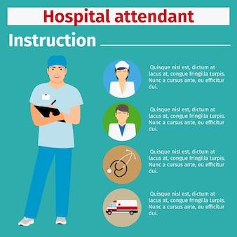 Manuel d'équipement médical pour le personnel hospitalier