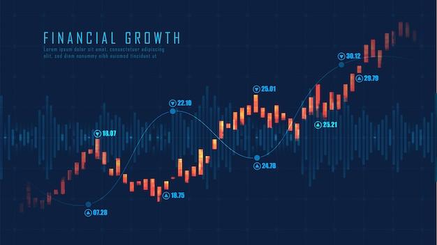 Marché boursier ou forex trading graph dans le concept graphique