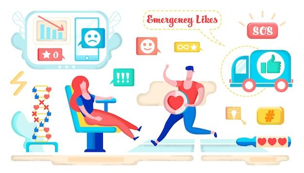 Marketing des médias sociaux, popularité croissante.