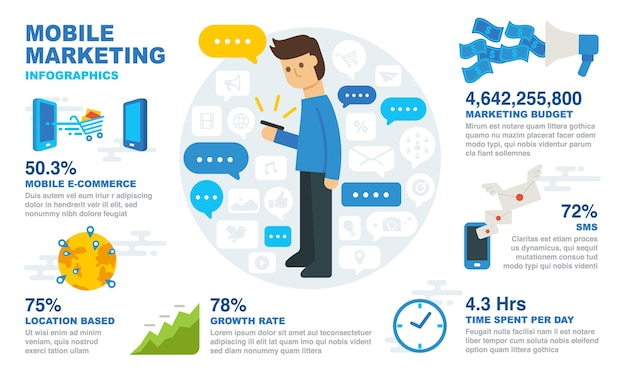 Marketing mobile infographique.