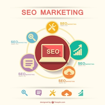 Marketing seo modèle vectoriel