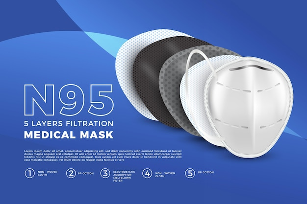 Masque chirurgical n95 en couches