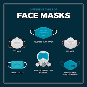 Masques faciaux et masques en tissu réutilisables