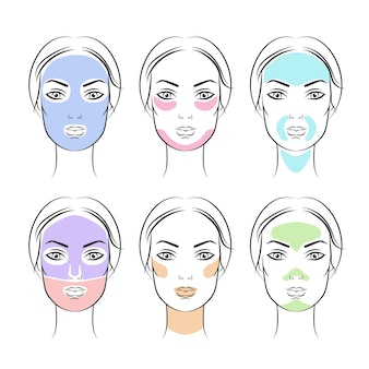 Masques simples d'illustration appliquant le schéma, les zones de visage colorées, les types de peau. concept de cosmétologie
