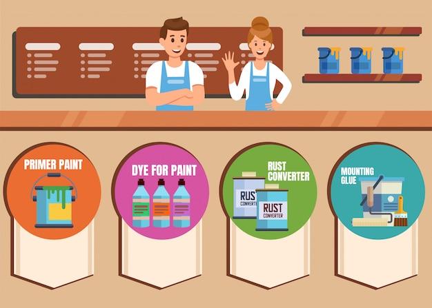 Matériel boutique en ligne ou boutique