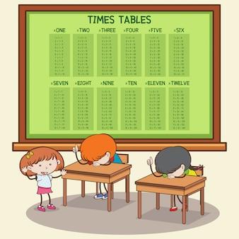 A math times tables sur tableau noir