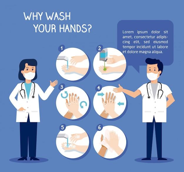 Les médecins ont dit de se laver les mains pour la prévention des coronavirus