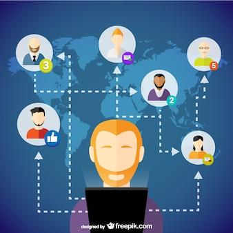 Médias sociaux mondiale