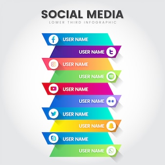 Médias sociaux tiers inférieurs et infographie de style dégradé