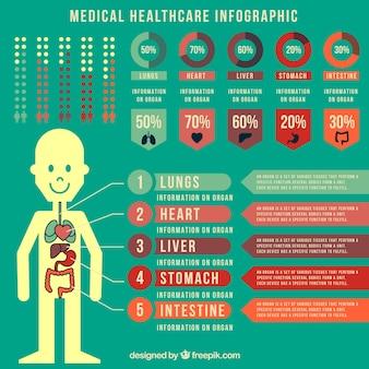 Médicale infographie de soins de santé dans le style vintage