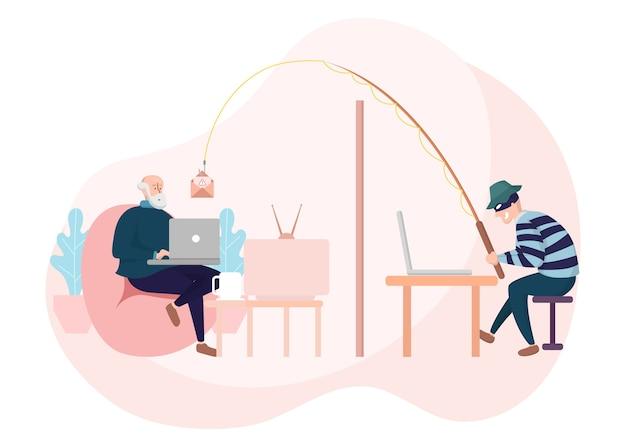 Méfiez-vous de physing sur internet
