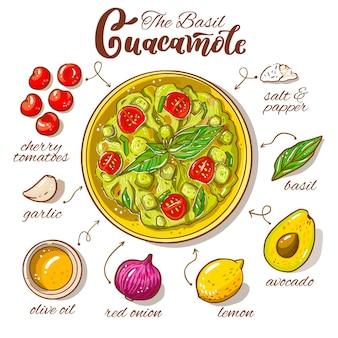 Meilleure recette de guacamole dessinée à la main