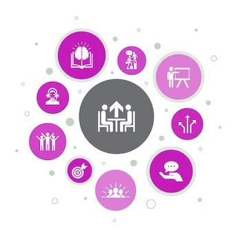 Mentorat infographie 10 étapes bulle design.direction, formation, motivation, succès icônes simples