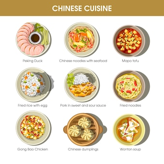 Menu de cuisine chinoise