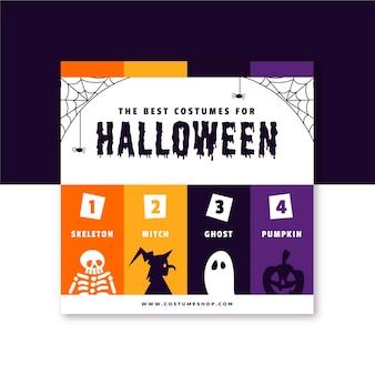 Message facebook d'halloween