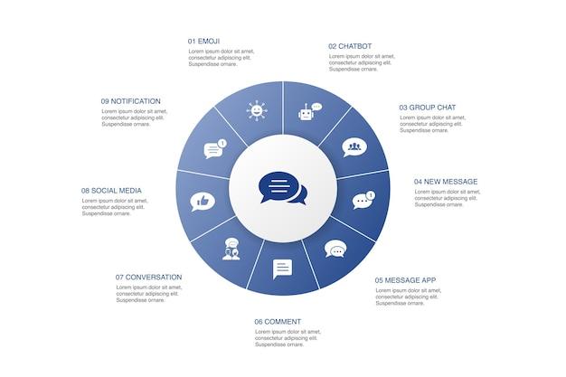 Message infographie 10 étapes cercle design.emoji, chatbot, discussion de groupe, icônes simples d'application de message