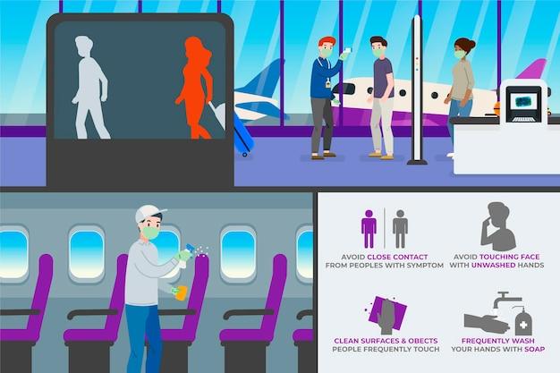 Mesures préventives aéroportuaires