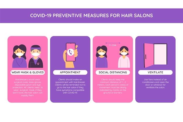 Mesures préventives du salon de coiffure
