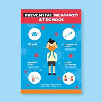 Mesures préventives à l'école
