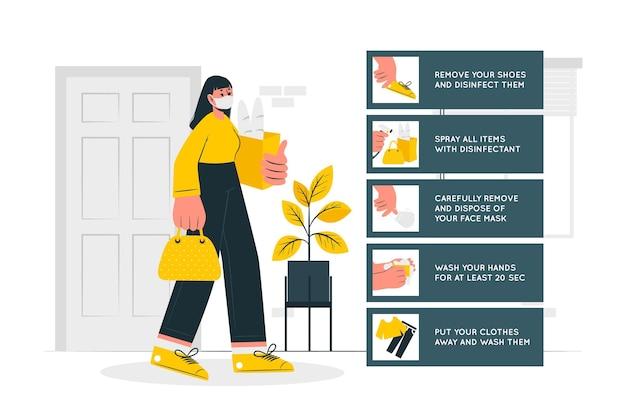 Mesures préventives lorsque vous rentrez chez vous (covid) illustration du concept