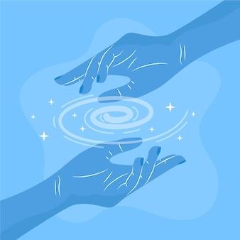 Méthode thérapeutique de guérison énergétique des mains