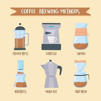 Méthodes de préparation du café, différentes façons de préparer une boisson énergisante chaude