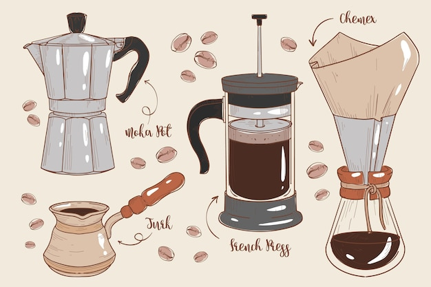 Méthodes de préparation du café