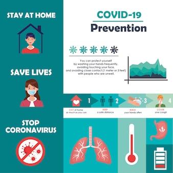 Méthodes de prévention