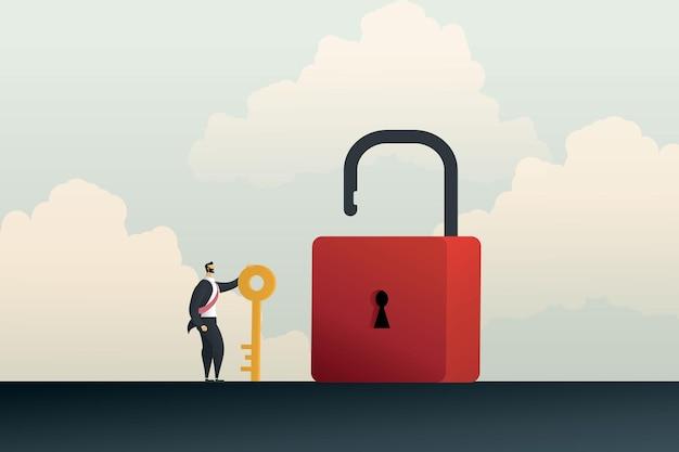 Méthodes de solutions commerciales pour débloquer les problèmes