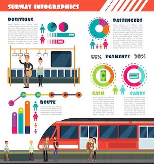 Métro, métro urbain infographie de transports souterrains avec des graphiques et des graphiques de données