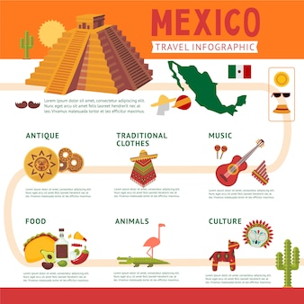 Mexique travel infographic concept