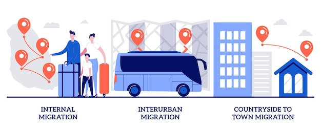 Migration humaine internationale et interurbaine, concept de migration de la campagne vers la ville avec des personnes minuscules. ensemble d'illustrations vectorielles de lieu d'installation. changement de lieu de vie, métaphore de l'immigration légale.