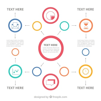 Mindmap avec des icônes et des cercles
