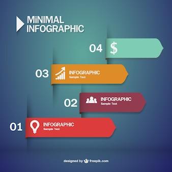 Minimale infographie étiquettes modèle