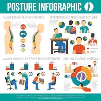 Mise en page d'infographie posture