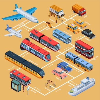 Mise en page isométrique du transport infographie