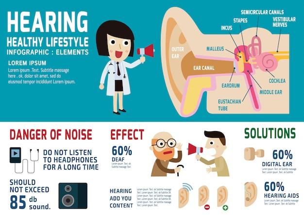 Mode de vie de la santé